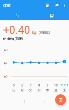 20171111体重.jpg