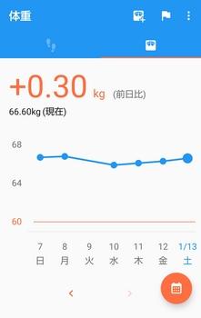 20180113体重.jpg