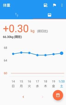 20180120体重.jpg