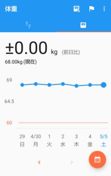 20180505体重.png