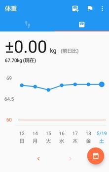 20180519体重.jpg