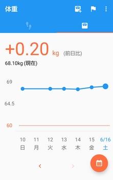 20180616体重.jpg