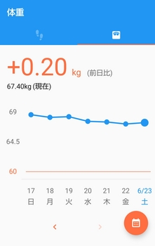 20180623体重.jpg