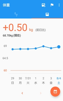 20180803体重.jpg