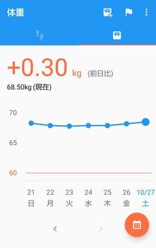 20181027体重.jpg