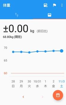 20181103体重.jpg
