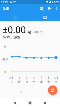20190406体重.png
